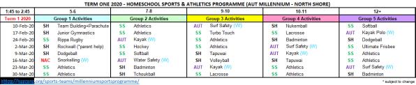 Term 1 2020 HS Millennium Sports Prog